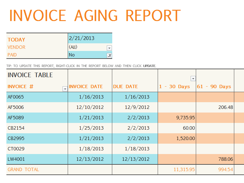 Invoice aging report Office Templates