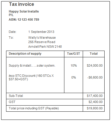 Case study – Better practice invoicing for GST registered system