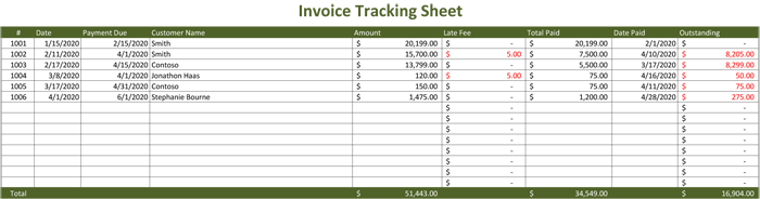 Invoice Tracking Template Excel ⋆ Invoice Template