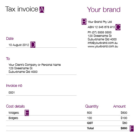 tax invoice template ato | invoice example, Simple invoice