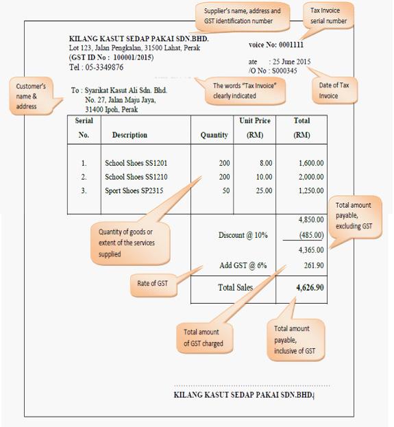 locum pharmacist invoice template