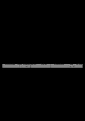 Dentrodabiblia Commercial Invoice Example